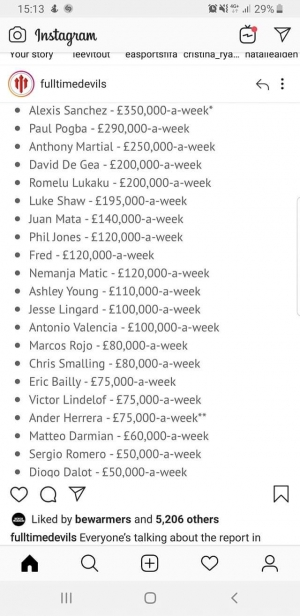Man utd proposed player wages